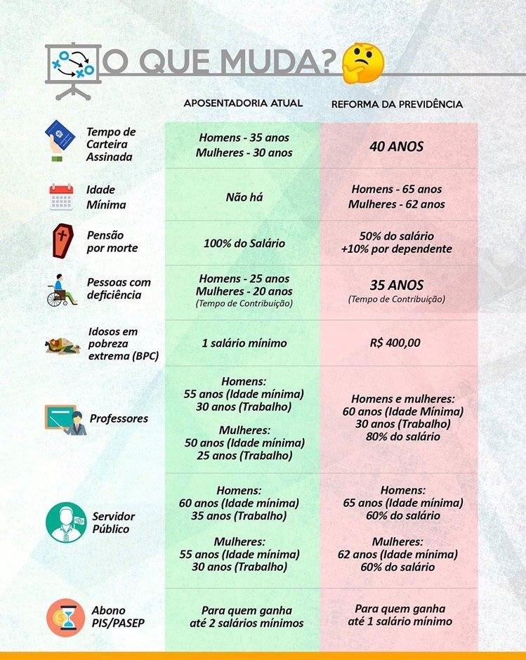 Diário do Bolso/reprodução