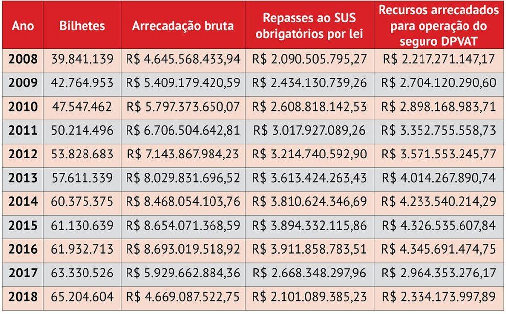 Leandro Siman/RBA